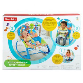 Fisher Price Infant to Toddler Rocker Blue (PX-10321)